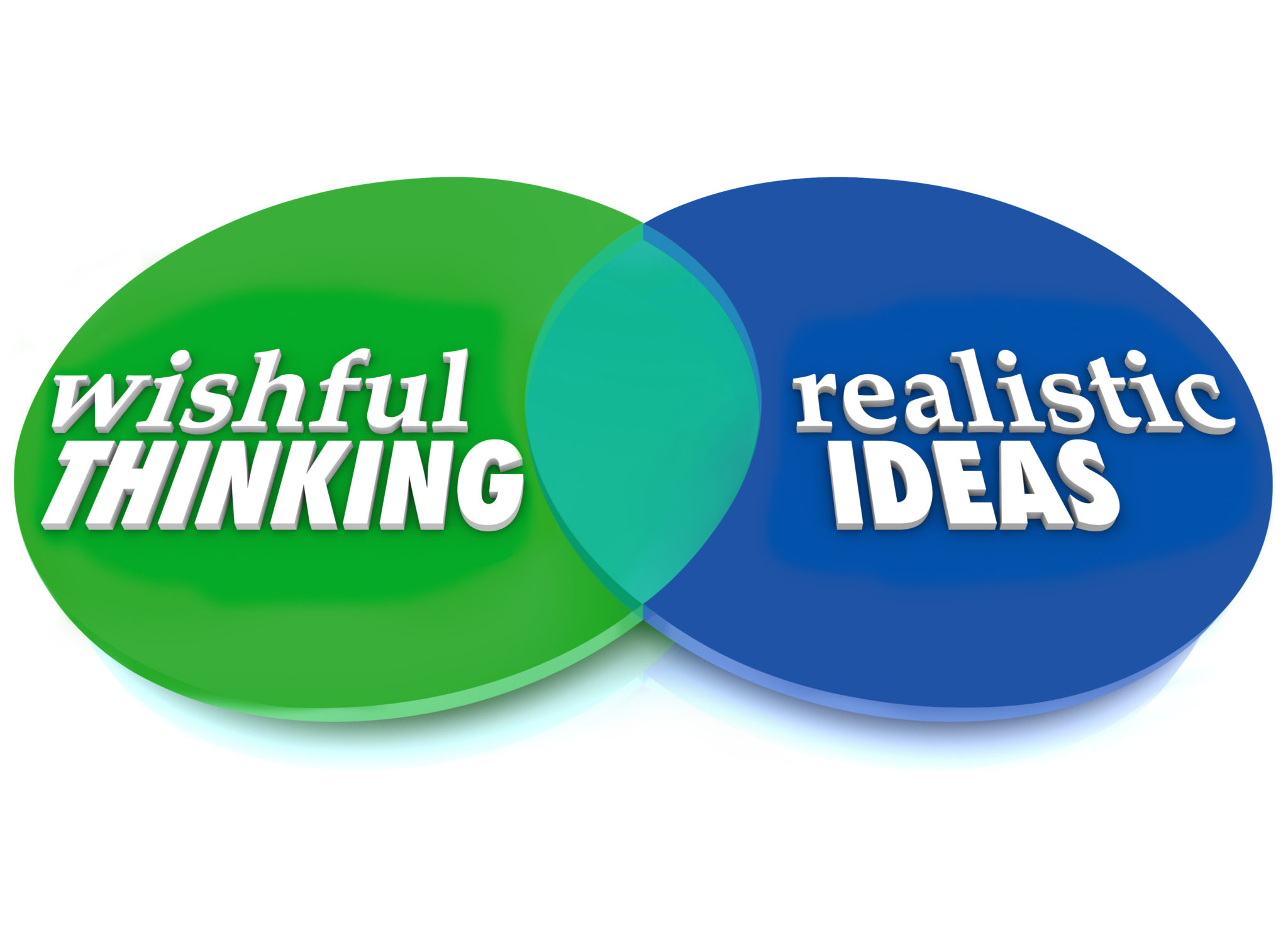Realistic Trading Goals Lead to Greater Trading Success